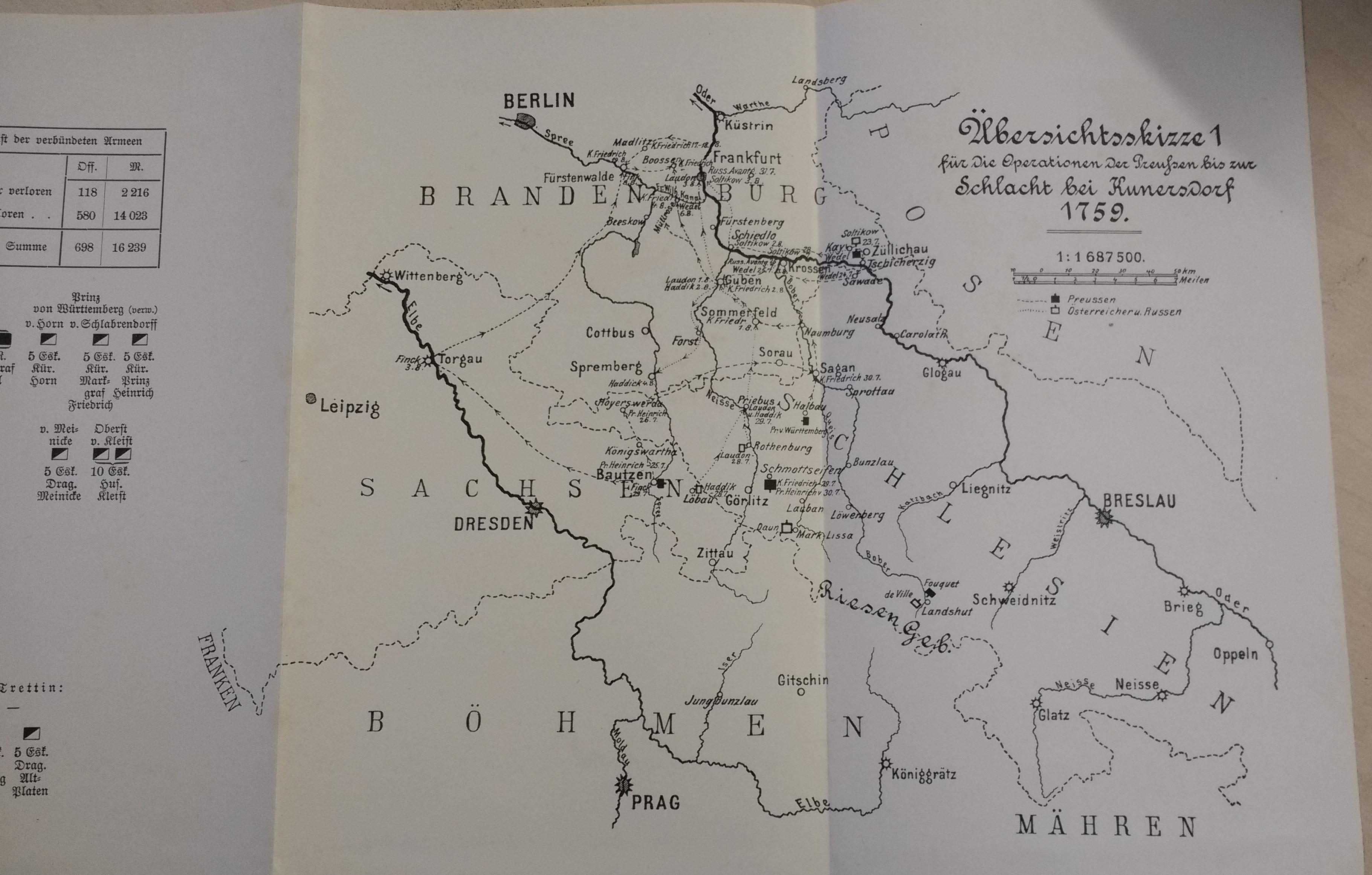 Die Schlacht von Kunersdorf | Preußische Kuriositäten